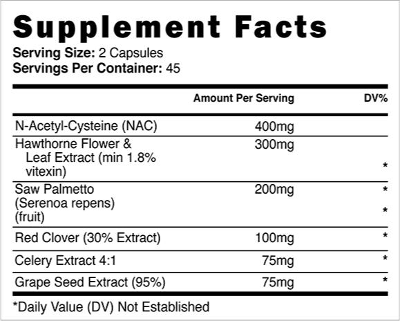 Gear Support Ingredients