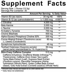 5150 5% Nutrition Ingredients
