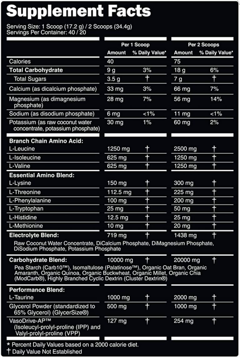 Intracell 7 Black Supplement Facts